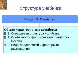 Структура учебника Раздел V. Хозяйство Общая характеристика хозяйства § 1. Отрас
