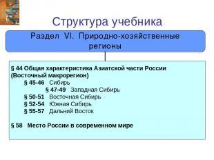 Структура учебника Раздел VI. Природно-хозяйственные регионы § 44 Общая характер
