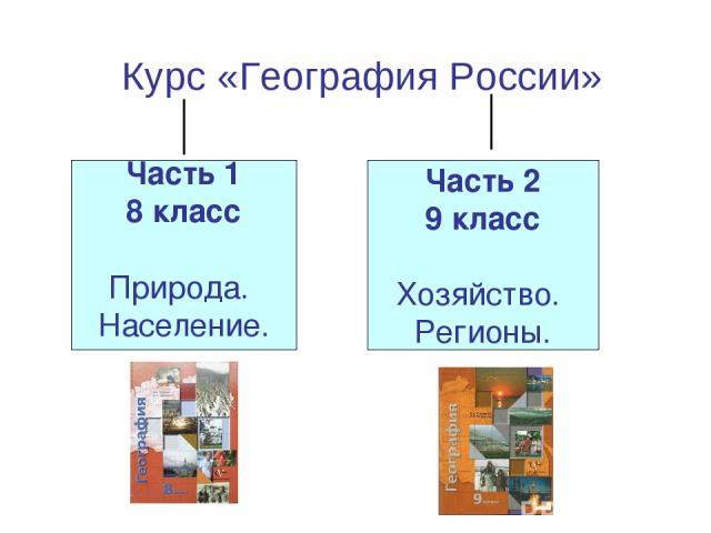 Курс «География России» Часть 1 8 класс Природа. Население. Часть 2 9 класс Хозяйство. Регионы.