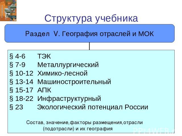 Структура учебника Раздел V. География отраслей и МОК § 4-6 ТЭК § 7-9 Металлургический § 10-12 Химико-лесной § 13-14 Машиностроительный § 15-17 АПК § 18-22 Инфраструктурный § 23 Экологический потенциал России Состав, значение,факторы размещения,отра…