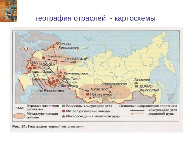 география отраслей - картосхемы