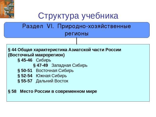 Структура учебника Раздел VI. Природно-хозяйственные регионы § 44 Общая характеристика Азиатской части России (Восточный макрорегион) § 45-46 Сибирь § 47-49 Западная Сибирь § 50-51 Восточная Сибирь § 52-54 Южная Сибирь § 55-57 Дальний Восток § 58 Ме…