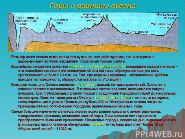 Горы и равнины океана Рельеф ложа океана включает много вулканов, как действующих, так и потухших с выровненными волнами вершинами; отдельные горные хребты. Важнейшим открытием являются срединно - океанические хребты посередине каждого океана – это …