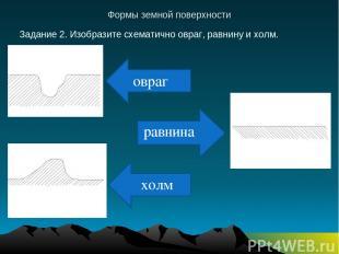 равнина Формы земной поверхности Задание 2. Изобразите схематично овраг, равнину
