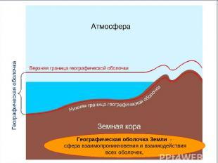 Географическая оболочка Земли - сфера взаимопроникновения и взаимодействия всех