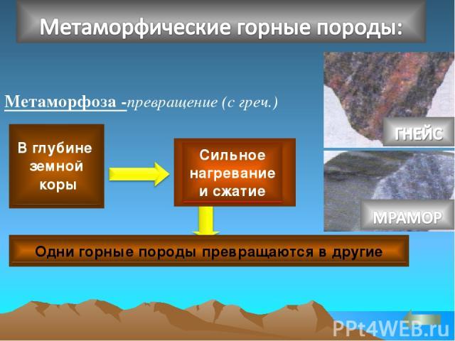 Классификация минералов и горных пород МАГМАТИЧЕСКИЕ ОСАДОЧНЫЕ МЕТАМОРФИЧЕСКИЕ МРАМОР КВАРЦИТ ГНЕЙС ГРАНИТ БАЗАЛЬТ ПЕМЗА ОРГАНИЧЕСКИЕ нефть, торф каменный уголь, природный газ, известняк, мел ОБЛОМОЧНЫЕ песок, глина, валуны, щебень ХИМИЧЕСКИЕ поваре…