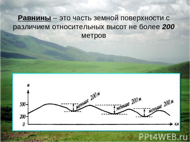 Равнины – это часть земной поверхности с различием относительных высот не более 200 метров