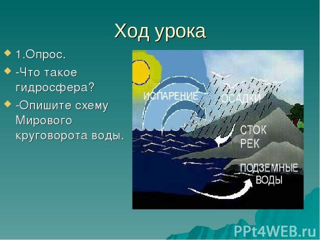 Ход урока 1.Опрос. -Что такое гидросфера? -Опишите схему Мирового круговорота воды.