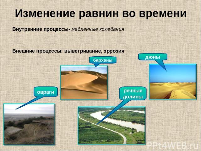 Изменение равнин во времени Внутренние процессы- медленные колебания Внешние процессы: выветривание, эррозия дюны барханы овраги речные долины