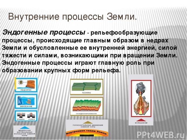 Внутренние процессы Земли. Эндогенные процессы - рельефообразующие процессы, происходящие главным образом в недрах Земли и обусловленные ее внутренней энергией, силой тяжести и силами, возникающими при вращении Земли. Эндогенные процессы играют глав…