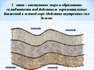 3 этап – отступание моря и образование складчатости под действием горизонтальных