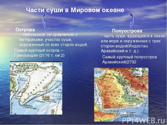 Части суши в Мировом океане Острова Полуострова - небольшой, по сравнению с материками, участок суши, окруженный со всех сторон водой. Самый крупный остров – Гренландия (2176 т. км.2) - часть суши, вдающаяся в океан или море и окруженная с трех стор…