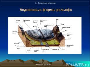 Экзогенные процессы * Ледниковые формы рельефа Экзогенные процессы