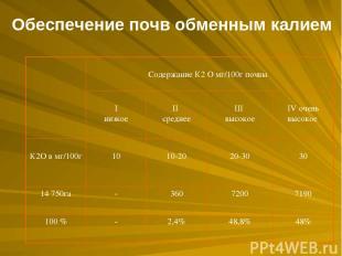 Обеспечение почв обменным калием Содержание К2 О мг/100г почвы I низкое II средн