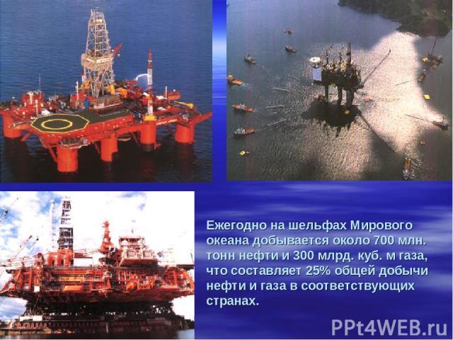 Ежегодно на шельфах Мирового океана добывается около 700 млн. тонн нефти и 300 млрд. куб. м газа, что составляет 25% общей добычи нефти и газа в соответствующих странах.