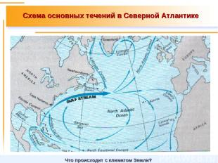 Схема основных течений в Северной Атлантике Что происходит с климатом Земли?