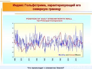 Индекс Гольфстрима, характеризующий его северную границу Что происходит с климат