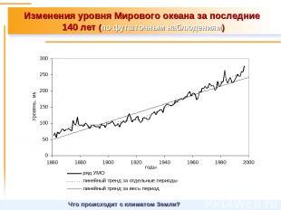 Изменения уровня Мирового океана за последние 140 лет (по футшточным наблюдениям