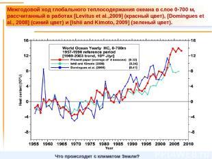 Что происходит с климатом Земли? Межгодовой ход глобального теплосодержания океа