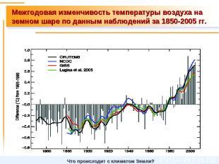 Межгодовая изменчивость температуры воздуха на земном шаре по данным наблюдений