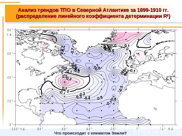 Анализ трендов ТПО в Северной Атлантике за 1899-1910 гг. (распределение линейного коэффициента детерминации R2) Что происходит с климатом Земли?