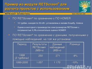Пример из модуля RETScreen® для расчета проектов с использованием энергии ветра