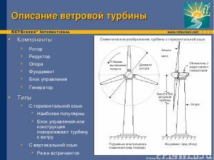 Описание ветровой турбины Компоненты Ротор Редуктор Опора Фундамент Блок управле