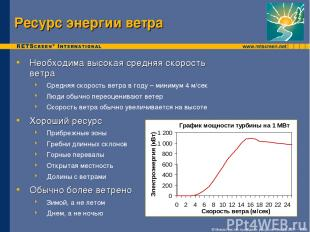 Необходима высокая средняя скорость ветра Средняя скорость ветра в году – миниму