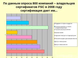 По данным опроса 800 компаний – владельцев сертификатов FSC в 2008 году сертифик