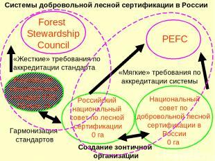 Системы добровольной лесной сертификации в России Гармонизация стандартов «Мягки