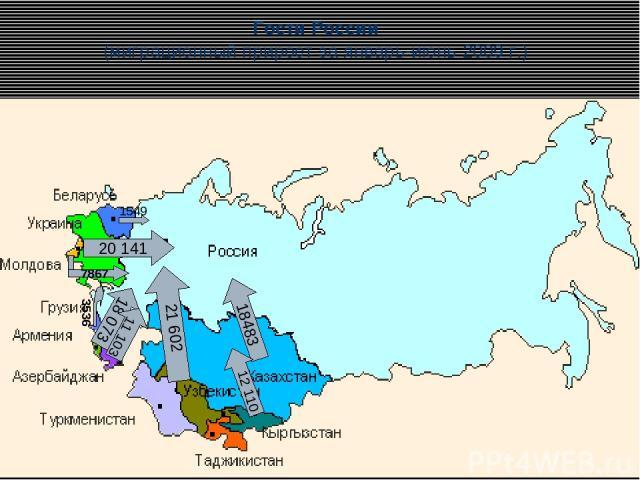Гости России (миграционный прирост за январь-июнь 2009 г.) 18483 21 602 20 141 18 073 11 103 12 110 1549 3536 7867