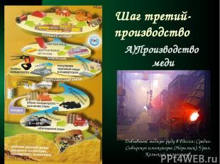 Шаг третий-производство А)Производство меди Добывают медную руду в России: Средн