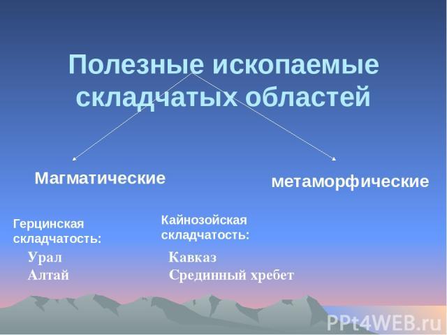Полезные ископаемые складчатых областей Магматические метаморфические Герцинская складчатость: Урал Алтай Кайнозойская складчатость: Кавказ Срединный хребет