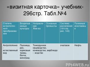 «визитная карточка» учебник-296стр. Табл.№4 Степеньантропоген-ногопреобразова-ни