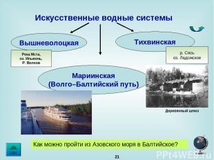 * Искусственные водные системы Тихвинская Вышневолоцкая Мариинская (Волго–Балтий