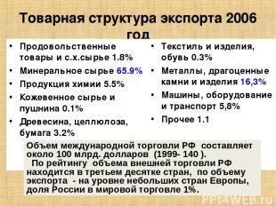 Товарная структура экспорта 2006 год Продовольственные товары и с.х.сырье 1.8% М