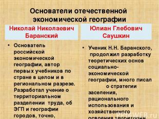 Основатели отечественной экономической географии Николай Николаевич Баранский Ос