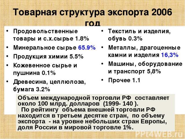 Товарная структура экспорта 2006 год Продовольственные товары и с.х.сырье 1.8% Минеральное сырье 65.9% Продукция химии 5.5% Кожевенное сырье и пушнина 0.1% Древесина, целлюлоза, бумага 3.2% Текстиль и изделия, обувь 0.3% Металлы, драгоценные камни и…
