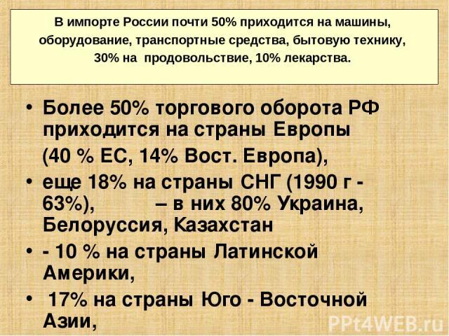Более 50% торгового оборота РФ приходится на страны Европы (40 % ЕС, 14% Вост. Европа), еще 18% на страны СНГ (1990 г - 63%), – в них 80% Украина, Белоруссия, Казахстан - 10 % на страны Латинской Америки, 17% на страны Юго - Восточной Азии, 1% стран…