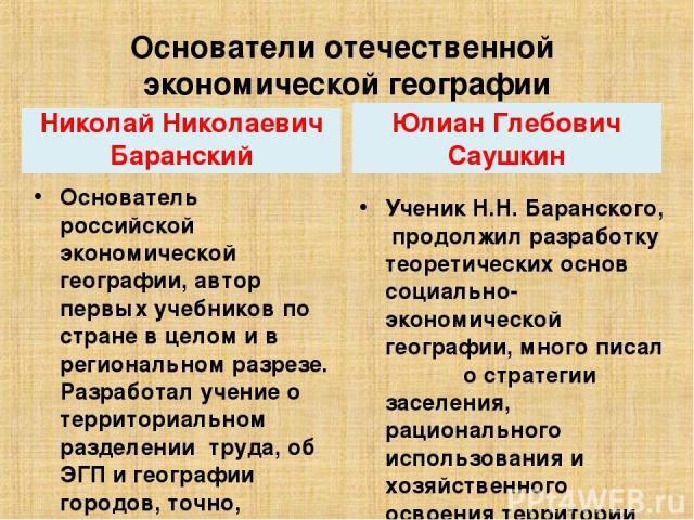 Основатели отечественной экономической географии Николай Николаевич Баранский Основатель российской экономической географии, автор первых учебников по стране в целом и в региональном разрезе. Разработал учение о территориальном разделении труда, об …