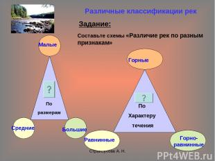 Страйбулова А. Н. Различные классификации рек Задание: Составьте схемы «Различие