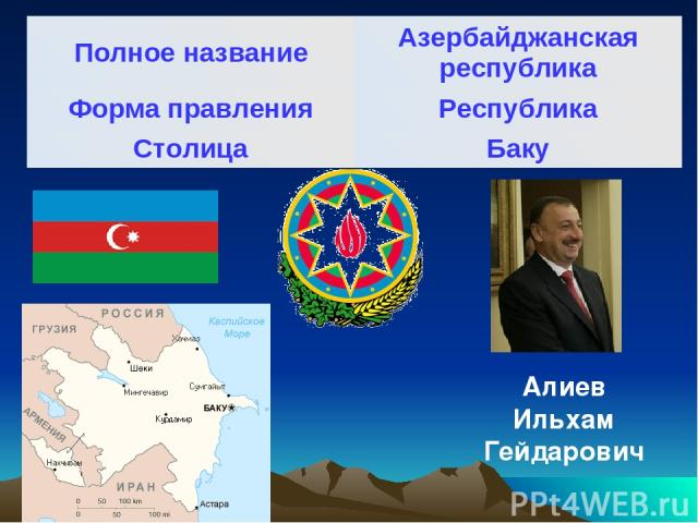 Алиев Ильхам Гейдарович Полное название Азербайджанская республика Форма правления Республика Столица Баку