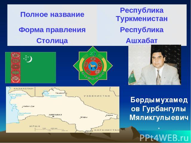 Бердымухамедов Гурбангулы Мяликгулыевич. Полное название Республика Туркменистан Форма правления Республика Столица Ашхабат