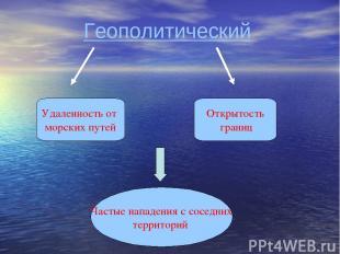 Геополитический Удаленность от морских путей Открытость границ Частые нападения