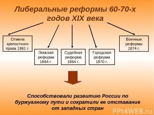 Либеральные реформы 60-70-х годов XIX века Отмена крепостного права 1861 г. Земс