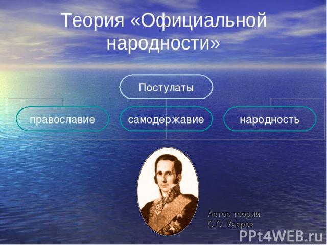 Теория «Официальной народности» Автор теории С.С. Уваров