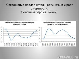 Сокращение продолжительности жизни и рост смертности. Основный угрозы жизни.