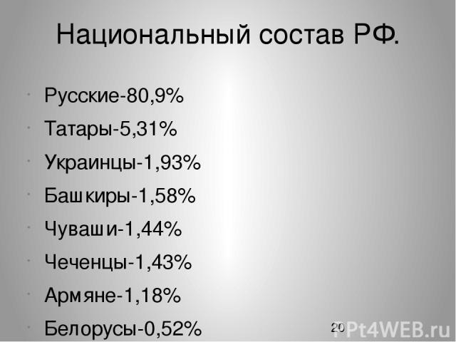 Национальный состав РФ. Русские-80,9% Татары-5,31% Украинцы-1,93% Башкиры-1,58% Чуваши-1,44% Чеченцы-1,43% Армяне-1,18% Белорусы-0,52% Прочие-4,81%