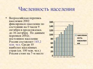 Численность населения Всероссийская перепись населения 2002 фиксировало населени