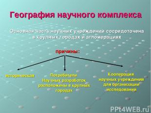 География научного комплекса Основная часть научных учреждений сосредоточена в к